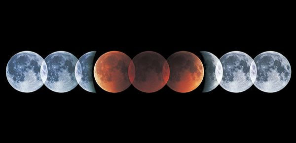 february 13 lunar eclipse horoscope