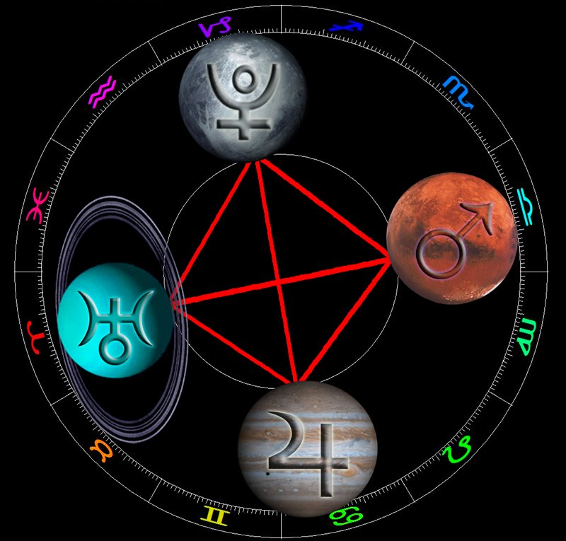 grand cross planets - photo #11